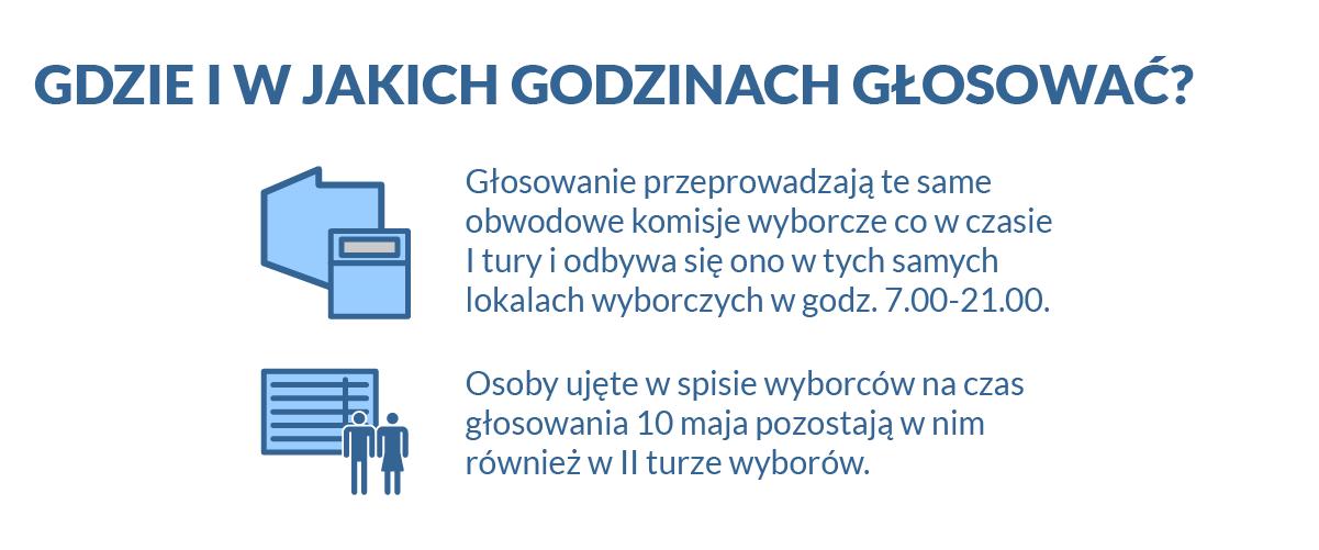 masz glos_II tura_-06