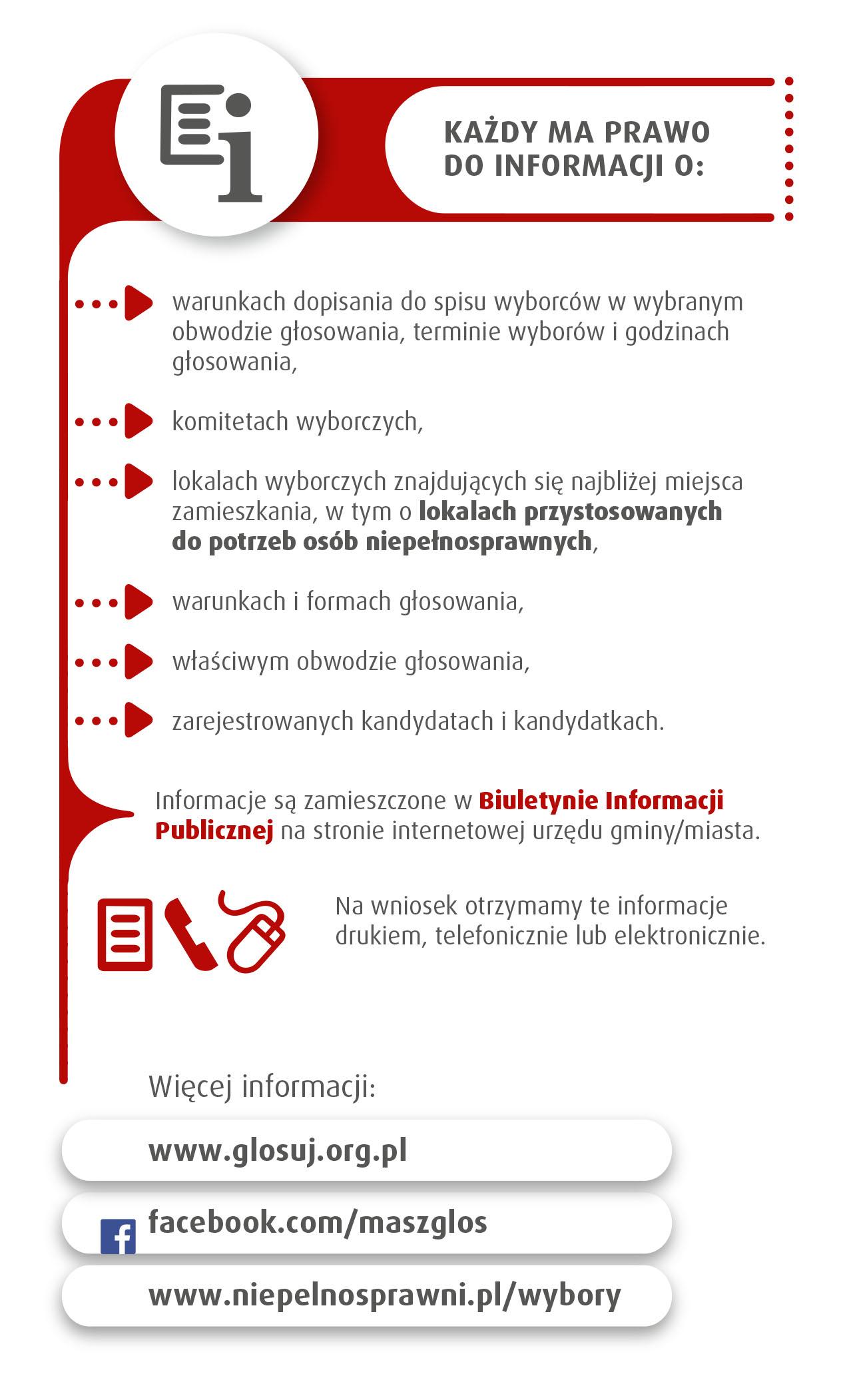 Infografika Prawo do informacji