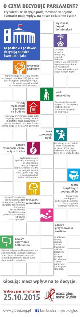 infogr_warto_dluga